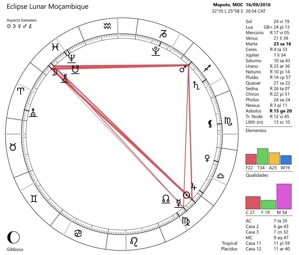 eclipse-lunar-16_09_2016-gq1